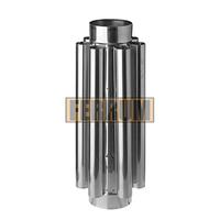 Дымоход-конвектор (430/0,8мм)